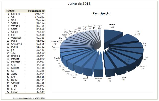 Ranking2013-07
