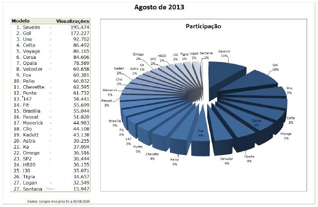 Ranking2013-08
