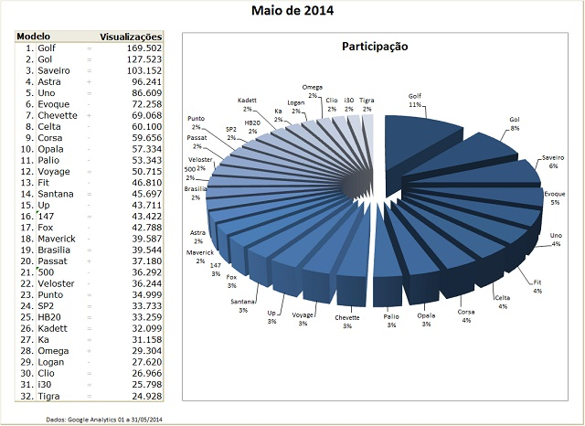 Ranking2014-05