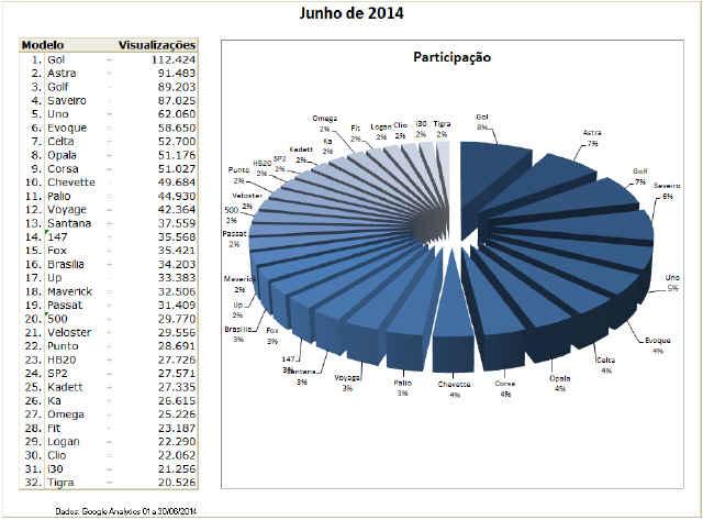 Ranking2014-06